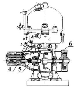 Устройство сепаратора СЦ-1,5